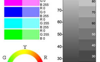 Профилирование принтера. Подробная инструкция по настройке цветопередачи