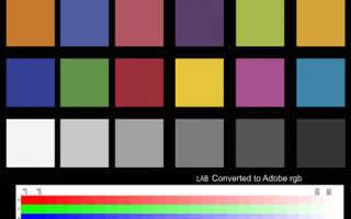 Профилирование принтера с помощью программы Colornavigator