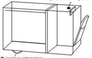 Инструкции по ремонту принтеров и заправке картриджей CANON