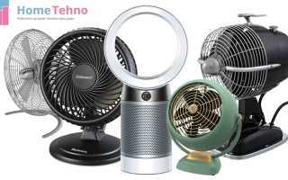 Рейтинг напольных вентиляторов для дома